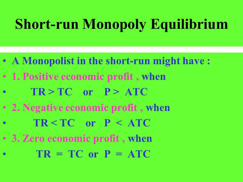 Short-run Monopoly Equilibrium A Monopolist in the short-run might have : 1. Positive economic profit, when TR > TC or P > ATC 2. Negative economic pr