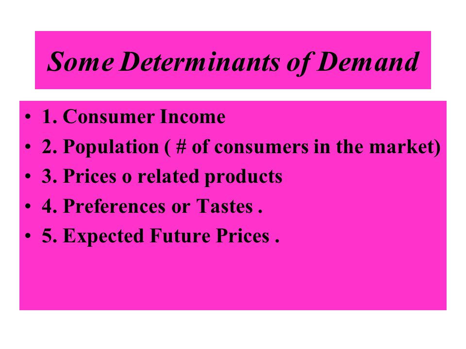 Some Determinants of Demand 1. Consumer Income 2. Population ( # of consumers in the market) 3. Prices o related products 4. Preferences or Tastes. 5.