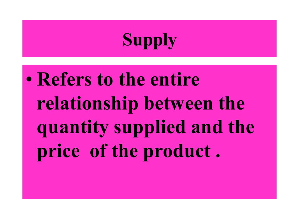 Supply Refers to the entire relationship between the quantity supplied and the price of the product.