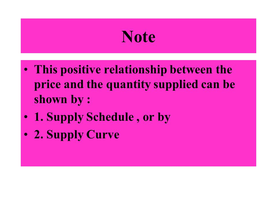 Note This positive relationship between the price and the quantity supplied can be shown by : 1. Supply Schedule, or by 2. Supply Curve