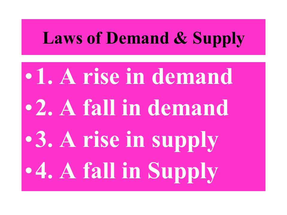 Laws of Demand & Supply 1. A rise in demand 2. A fall in demand 3. A rise in supply 4. A fall in Supply