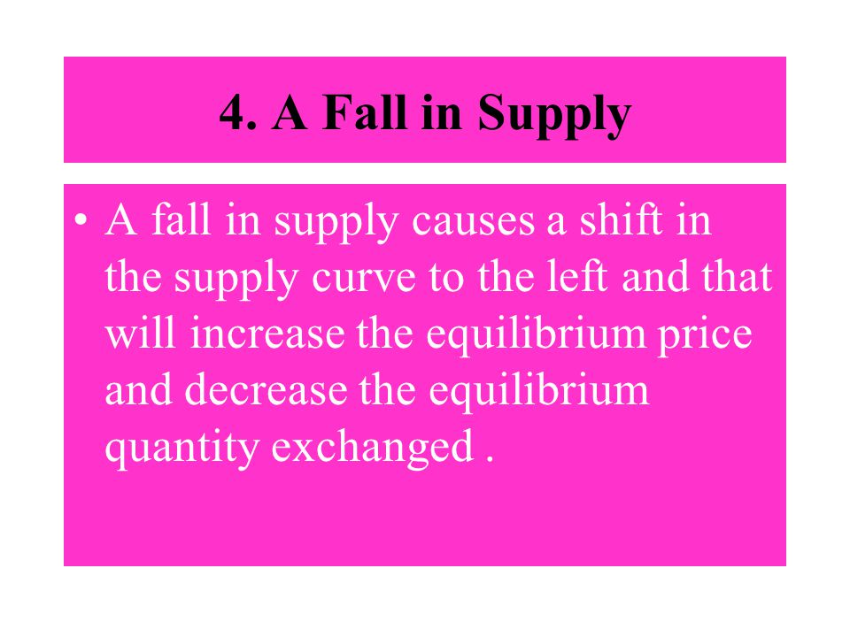 4. A Fall in Supply A fall in supply causes a shift in the supply curve to the left and that will increase the equilibrium price and decrease the equi
