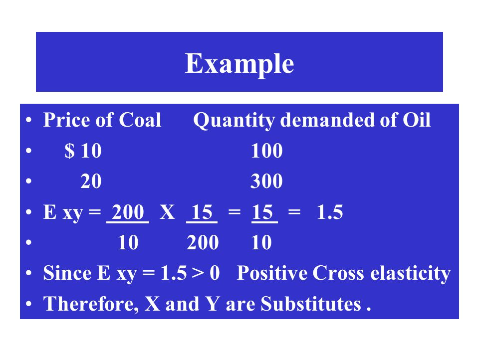Example Price of Coal Quantity demanded of Oil $ 10 100 20 300 E xy = 200 X 15 = 15 = 1.5 10 200 10 Since E xy = 1.5 > 0 Positive Cross elasticity The