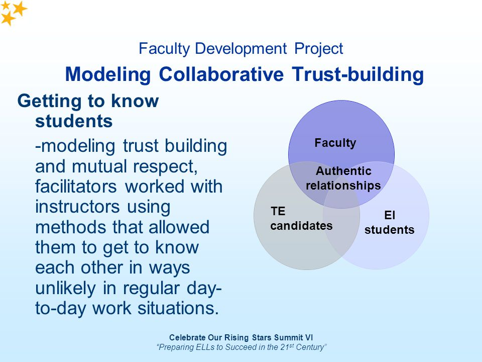 Celebrate Our Rising Stars Summit VI Preparing ELLs to Succeed in the 21 st Century Faculty Development Project Modeling Collaborative Trust-building