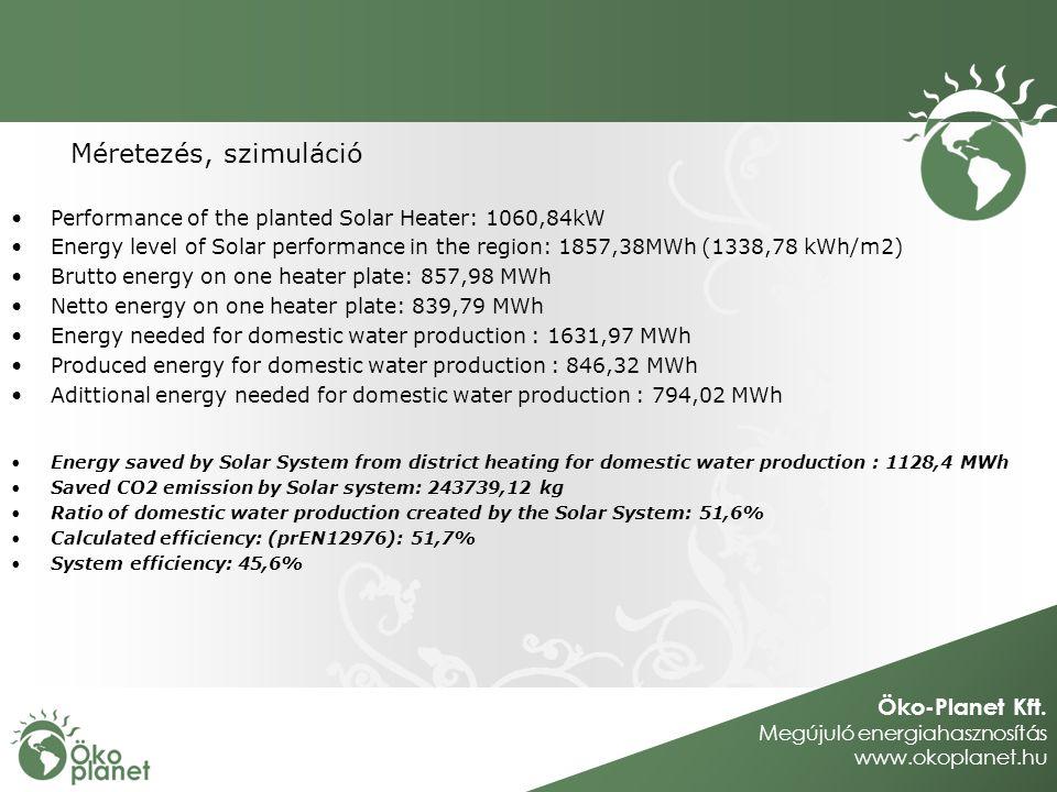 Öko-Planet Kft. Megújuló energiahasznosítás www.okoplanet.hu Performance of the planted Solar Heater: 1060,84kW Energy level of Solar performance in t