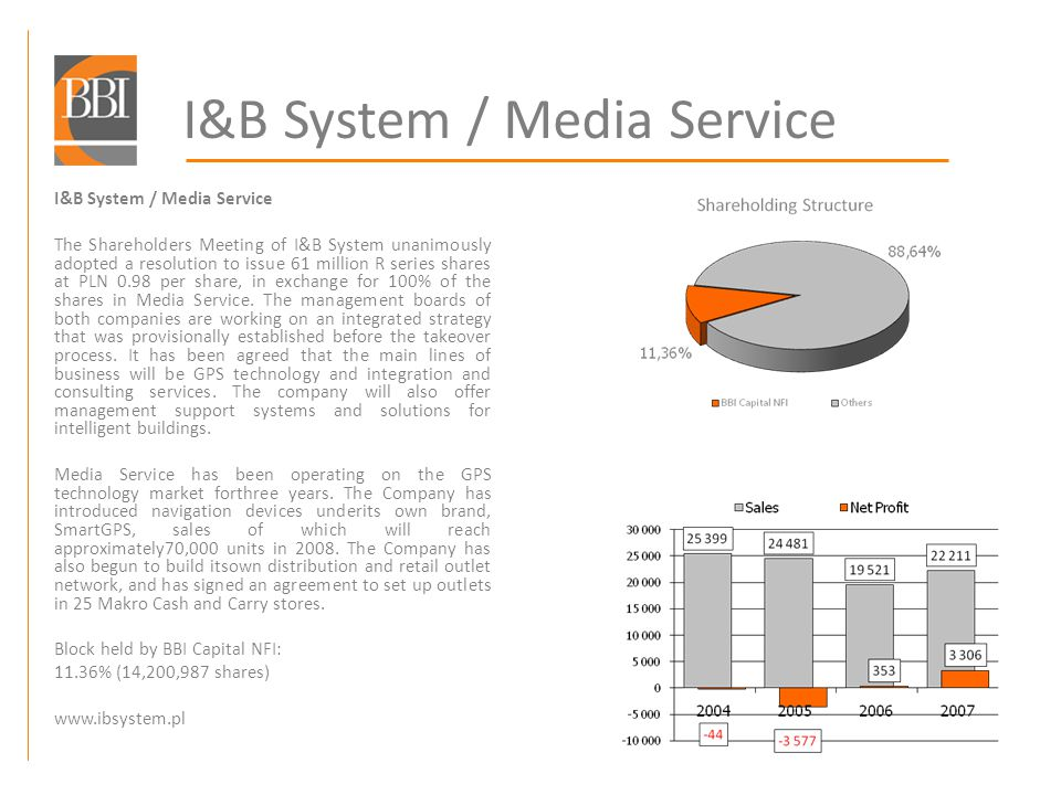 I&B System / Media Service The Shareholders Meeting of I&B System unanimously adopted a resolution to issue 61 million R series shares at PLN 0.98 per share, in exchange for 100% of the shares in Media Service.