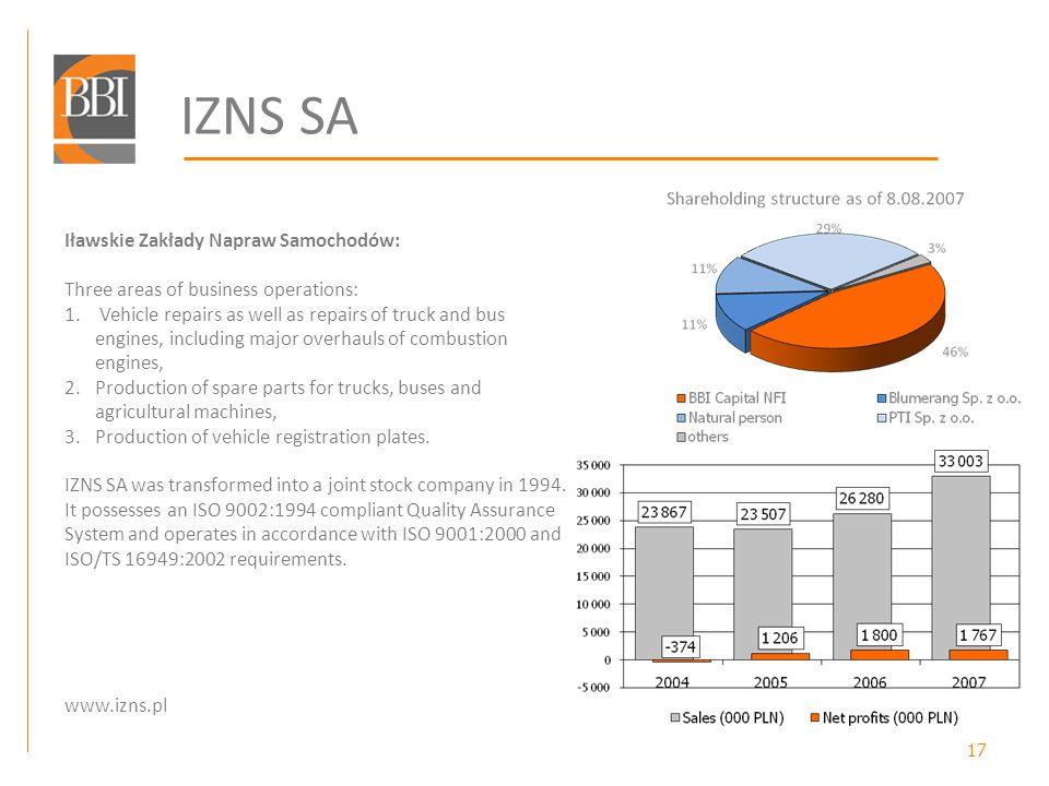 17 IZNS SA Iławskie Zakłady Napraw Samochodów: Three areas of business operations: 1. Vehicle repairs as well as repairs of truck and bus engines, inc