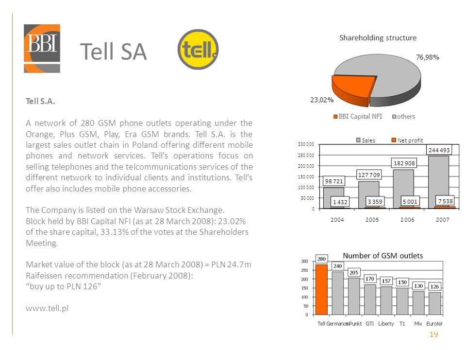19 Tell SA Tell S.A. A network of 280 GSM phone outlets operating under the Orange, Plus GSM, Play, Era GSM brands. Tell S.A. is the largest sales out