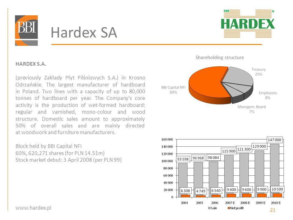 21 Hardex SA HARDEX S.A. (previously Zakłady Płyt Pilśniowych S.A.) in Krosno Odrzańskie. The largest manufacturer of hardboard in Poland. Two lines w
