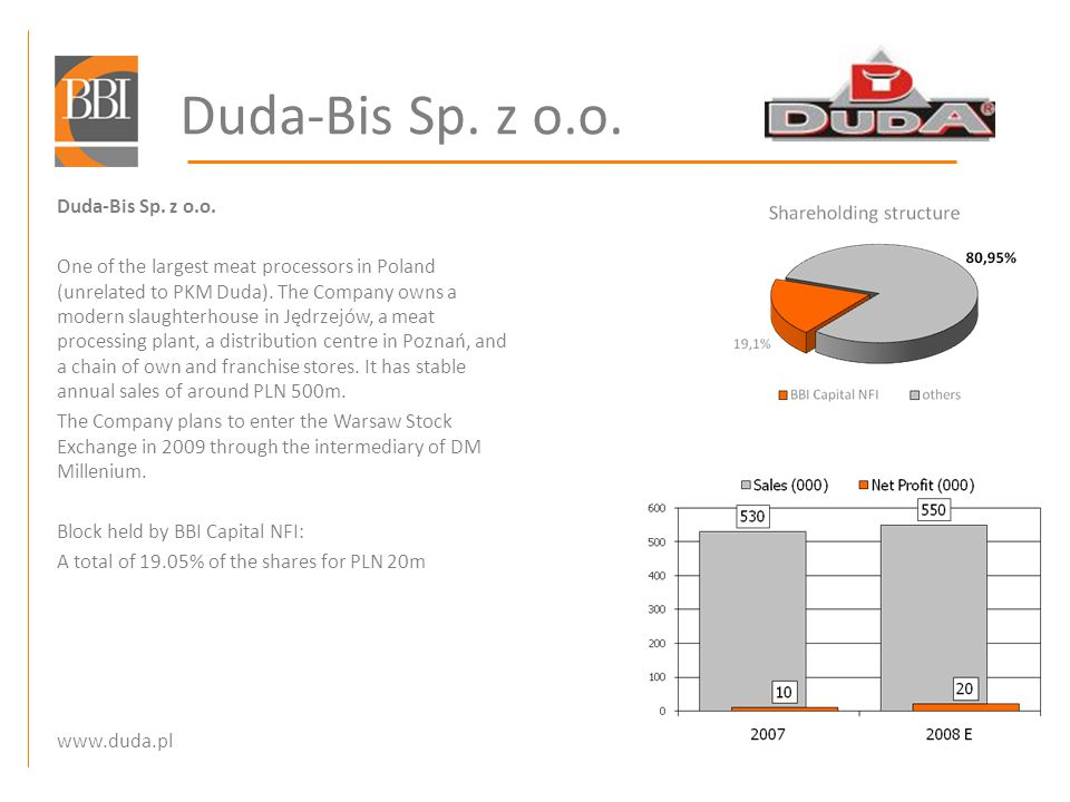 Duda-Bis Sp. z o.o. One of the largest meat processors in Poland (unrelated to PKM Duda).