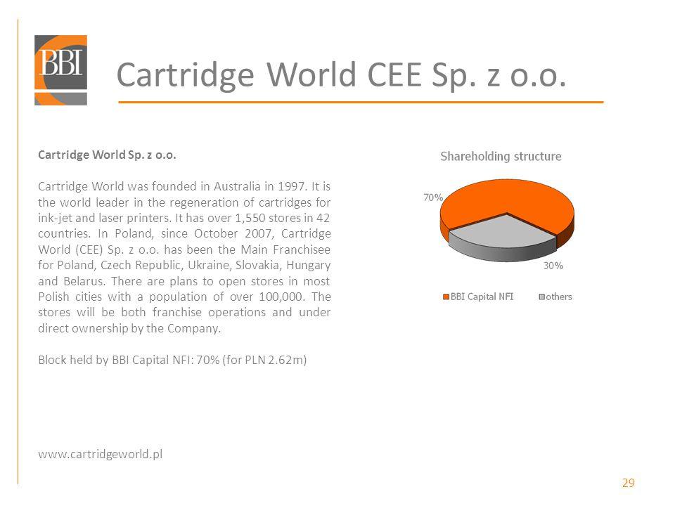 29 Cartridge World CEE Sp. z o.o. Cartridge World Sp. z o.o. Cartridge World was founded in Australia in 1997. It is the world leader in the regenerat