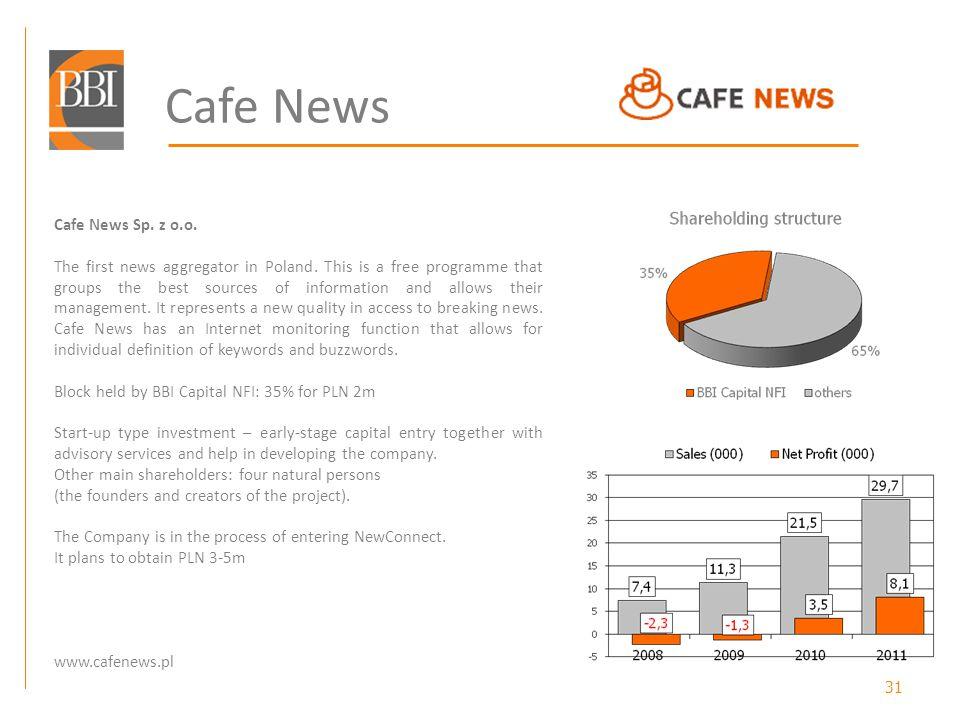 31 Cafe News Cafe News Sp. z o.o. The first news aggregator in Poland.