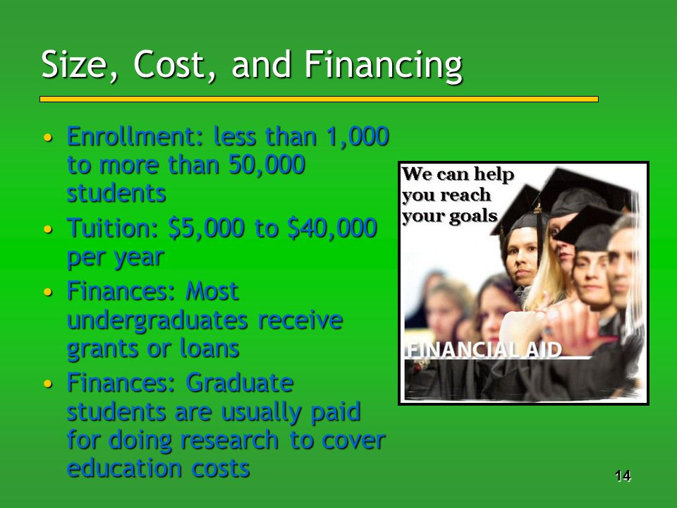 14 Size, Cost, and Financing Enrollment: less than 1,000 to more than 50,000 studentsEnrollment: less than 1,000 to more than 50,000 students Tuition: $5,000 to $40,000 per yearTuition: $5,000 to $40,000 per year Finances: Most undergraduates receive grants or loansFinances: Most undergraduates receive grants or loans Finances: Graduate students are usually paid for doing research to cover education costsFinances: Graduate students are usually paid for doing research to cover education costs