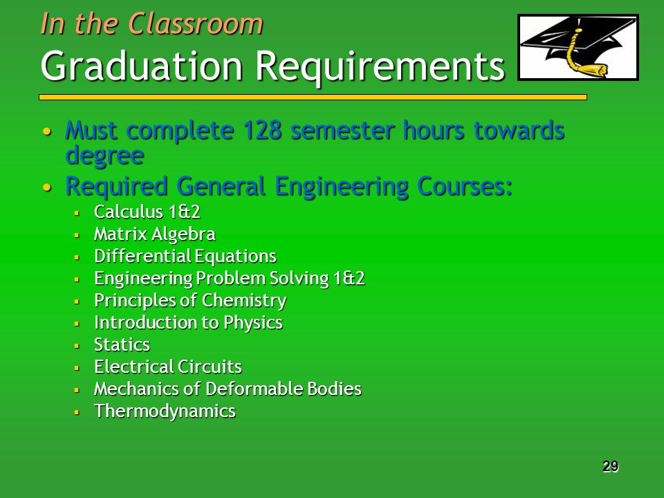 29 In the Classroom Graduation Requirements Must complete 128 semester hours towards degreeMust complete 128 semester hours towards degree Required General Engineering Courses:Required General Engineering Courses: Calculus 1&2 Calculus 1&2 Matrix Algebra Matrix Algebra Differential Equations Differential Equations Engineering Problem Solving 1&2 Engineering Problem Solving 1&2 Principles of Chemistry Principles of Chemistry Introduction to Physics Introduction to Physics Statics Statics Electrical Circuits Electrical Circuits Mechanics of Deformable Bodies Mechanics of Deformable Bodies Thermodynamics Thermodynamics