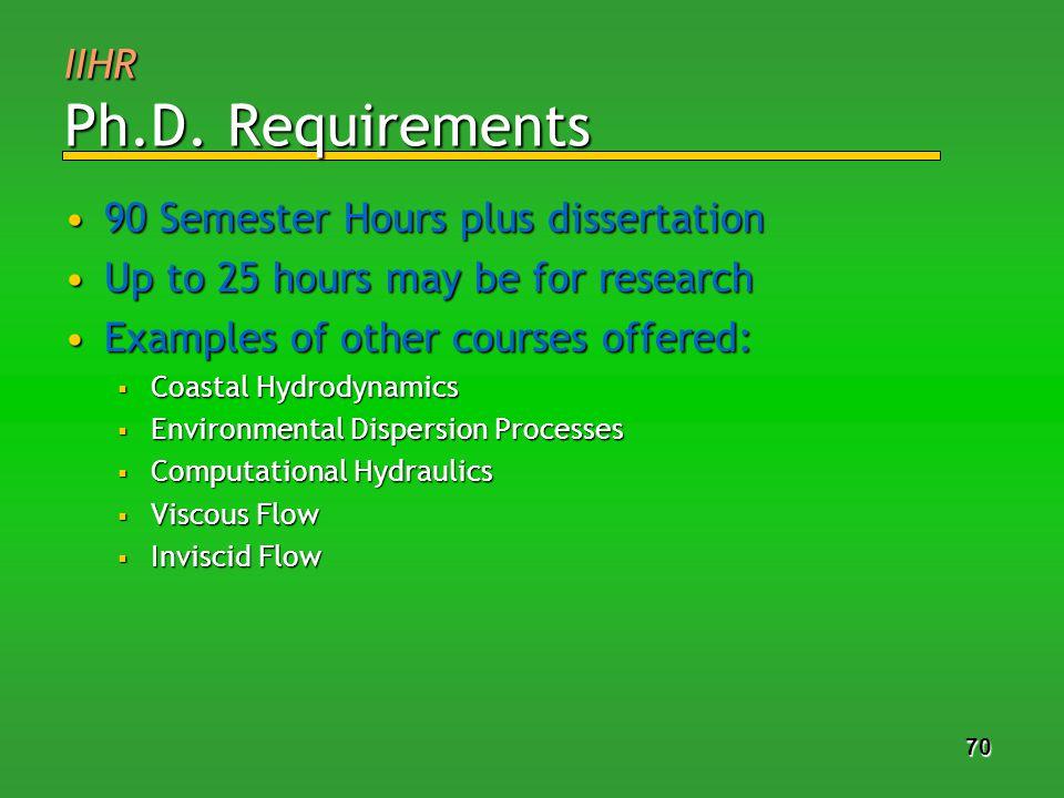 70 IIHR Ph.D.