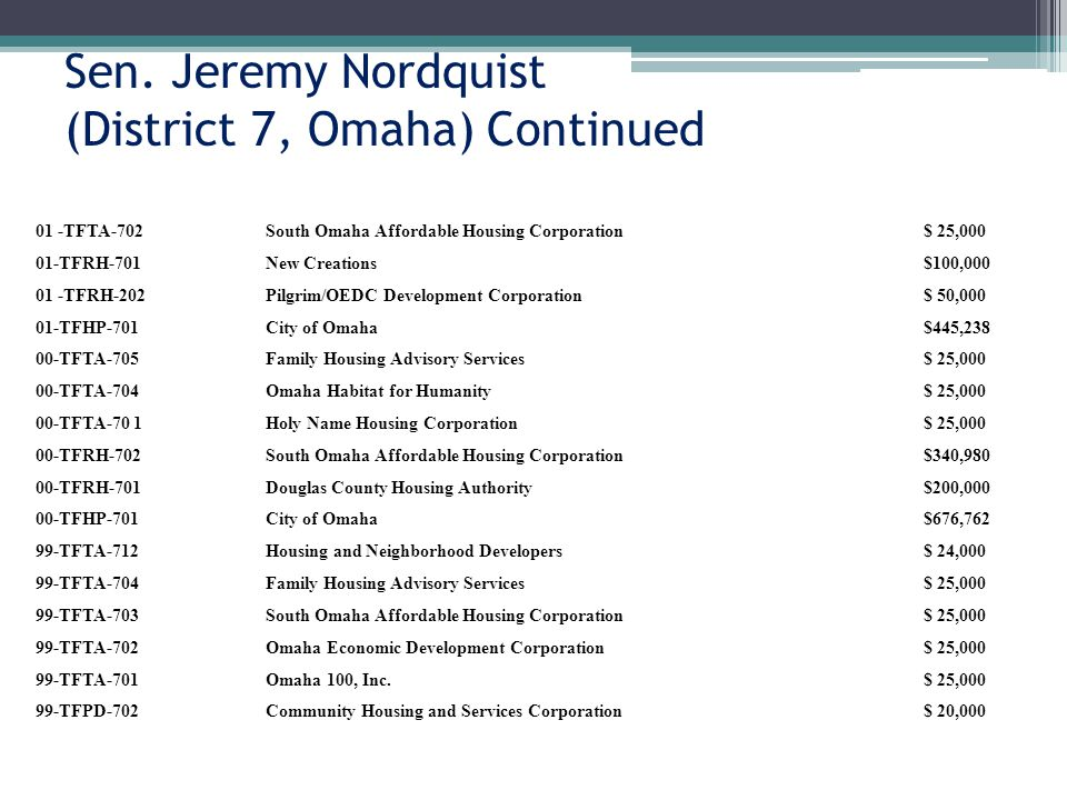 Sen. Jeremy Nordquist (District 7, Omaha) Continued 01 -TFTA-702South Omaha Affordable Housing Corporation$ 25,000 01-TFRH-701New Creations$100,000 01
