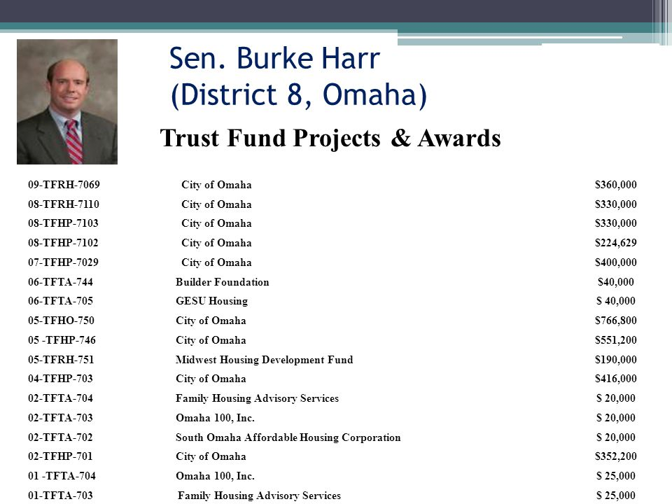 Sen. Burke Harr (District 8, Omaha) 09-TFRH-7069City of Omaha$360,000 08-TFRH-7110City of Omaha$330,000 08-TFHP-7103City of Omaha$330,000 08-TFHP-7102