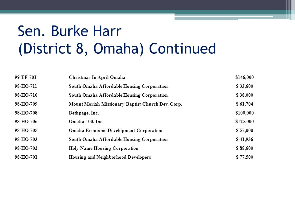 Sen. Burke Harr (District 8, Omaha) Continued 99-TF-701Christmas In April-Omaha$146,000 98-HO-711South Omaha Affordable Housing Corporation$ 33,600 98