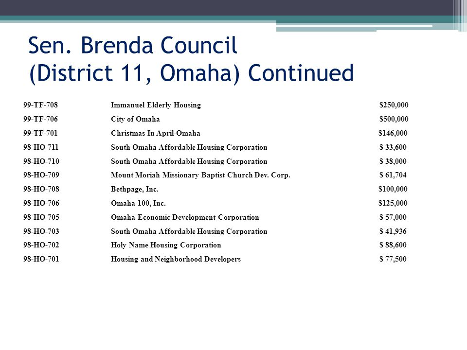 Sen. Brenda Council (District 11, Omaha) Continued 99-TF-708 Immanuel Elderly Housing $250,000 99-TF-706 City of Omaha $500,000 99-TF-701 Christmas In
