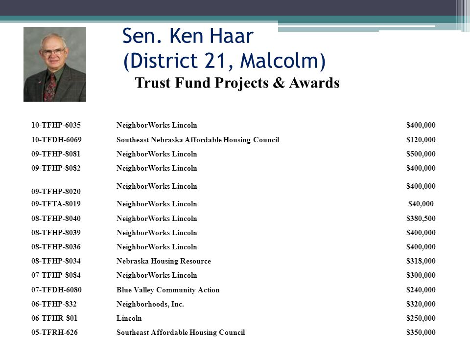 Sen. Ken Haar (District 21, Malcolm) Trust Fund Projects & Awards 10-TFHP-6035NeighborWorks Lincoln$400,000 10-TFDH-6069Southeast Nebraska Affordable