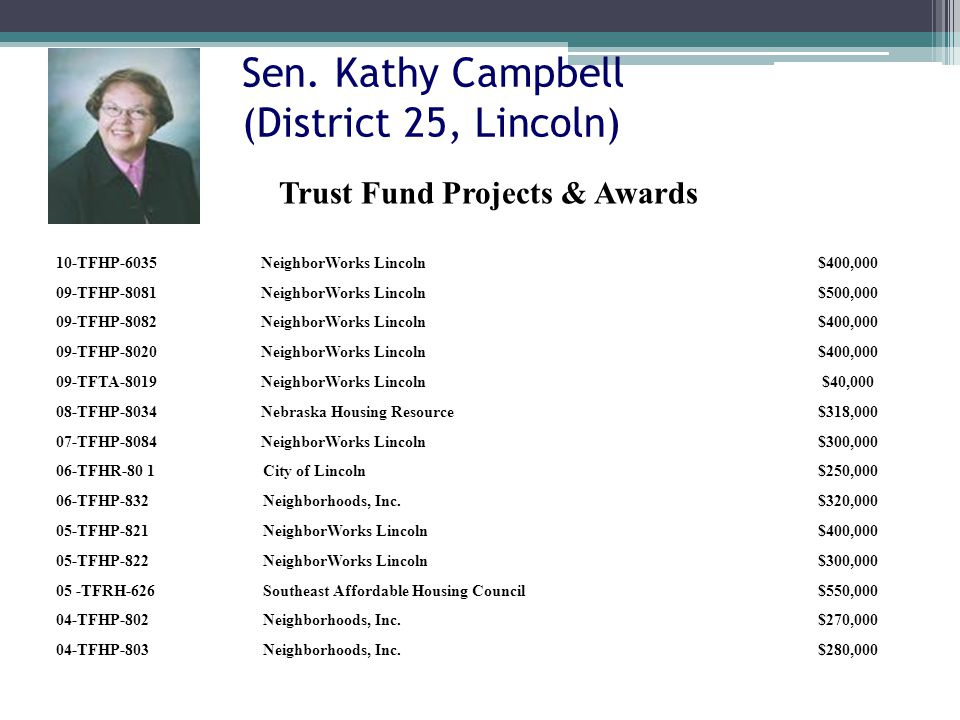 Sen. Kathy Campbell (District 25, Lincoln) 10-TFHP-6035NeighborWorks Lincoln$400,000 09-TFHP-8081NeighborWorks Lincoln$500,000 09-TFHP-8082NeighborWor