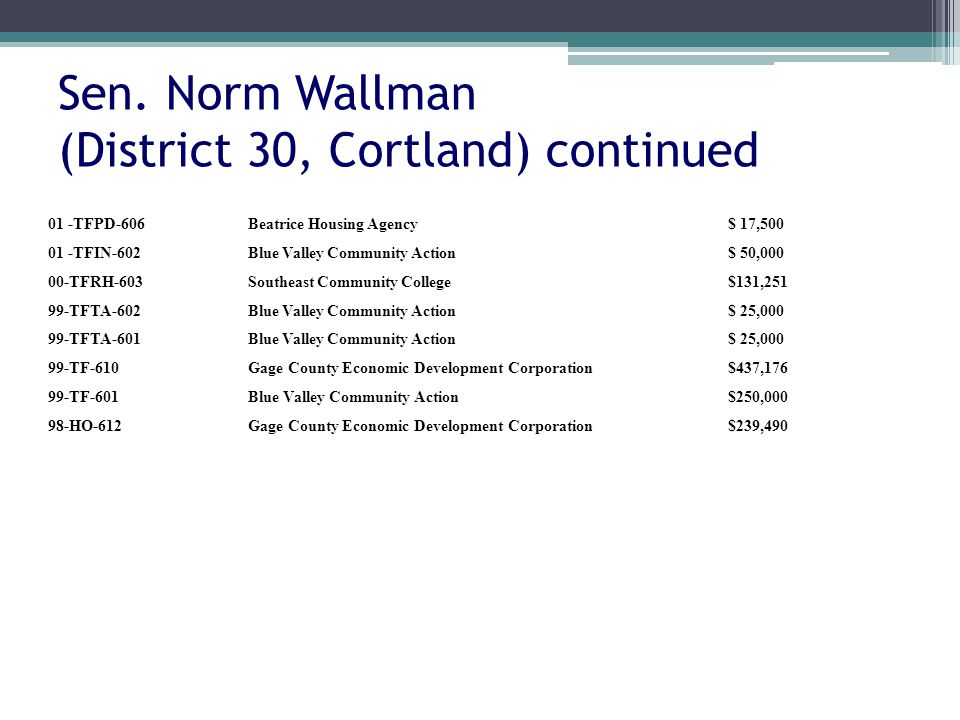 Sen. Norm Wallman (District 30, Cortland) continued 01 -TFPD-606Beatrice Housing Agency$ 17,500 01 -TFIN-602Blue Valley Community Action$ 50,000 00-TF