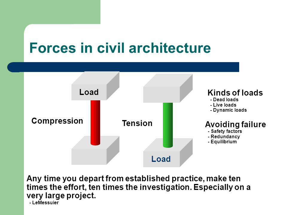 Forces in civil architecture Avoiding failure - Safety factors - Redundancy - Equilibrium Compression Load Tension Load Kinds of loads - Dead loads - Live loads - Dynamic loads Any time you depart from established practice, make ten times the effort, ten times the investigation.