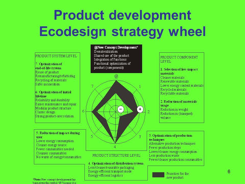 6 Product development Ecodesign strategy wheel