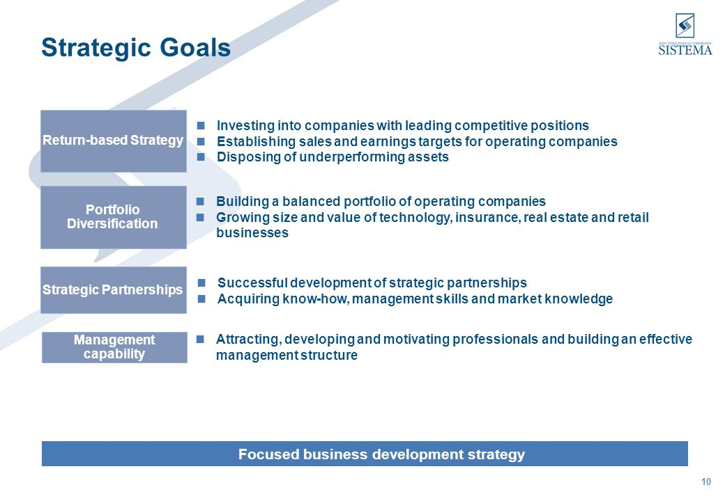 10 Strategic Goals Focused business development strategy Building a balanced portfolio of operating companies Growing size and value of technology, insurance, real estate and retail businesses Portfolio Diversification Return-based Strategy Investing into companies with leading competitive positions Establishing sales and earnings targets for operating companies Disposing of underperforming assets Management capability Attracting, developing and motivating professionals and building an effective management structure Strategic Partnerships Successful development of strategic partnerships Acquiring know-how, management skills and market knowledge