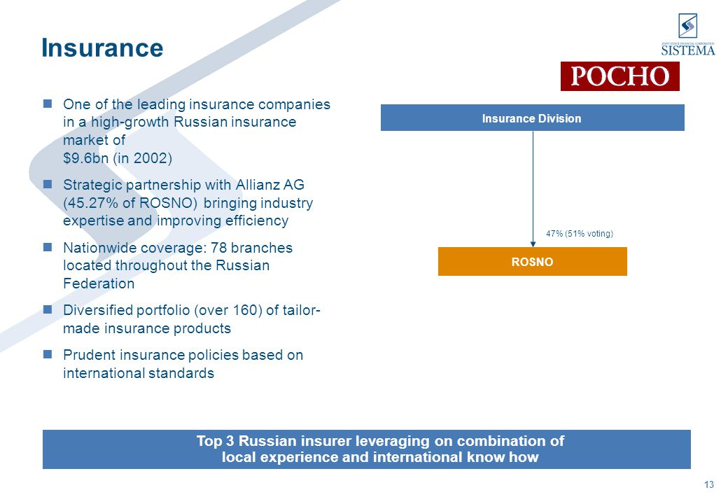 13 Insurance One of the leading insurance companies in a high-growth Russian insurance market of $9.6bn (in 2002) Strategic partnership with Allianz A