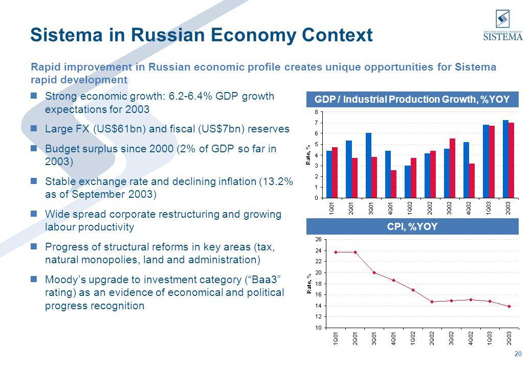20 Sistema in Russian Economy Context Rapid improvement in Russian economic profile creates unique opportunities for Sistema rapid development Strong