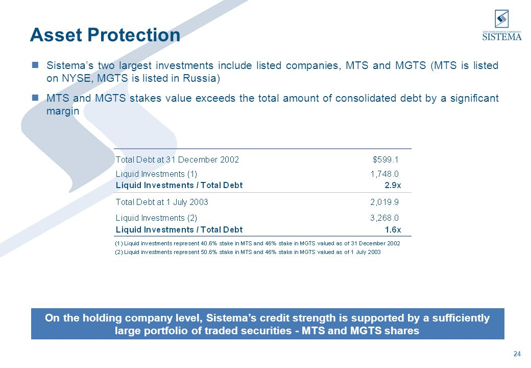 24 Asset Protection On the holding company level, Sistemas credit strength is supported by a sufficiently large portfolio of traded securities - MTS and MGTS shares Sistemas two largest investments include listed companies, MTS and MGTS (MTS is listed on NYSE, MGTS is listed in Russia) MTS and MGTS stakes value exceeds the total amount of consolidated debt by a significant margin