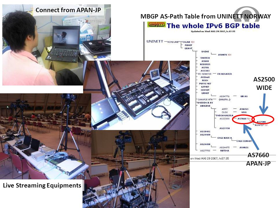 AS2500 WIDE Connect from APAN-JP MBGP AS-Path Table from UNINETT NORWAY AS7660 APAN-JP Live Streaming Equipments