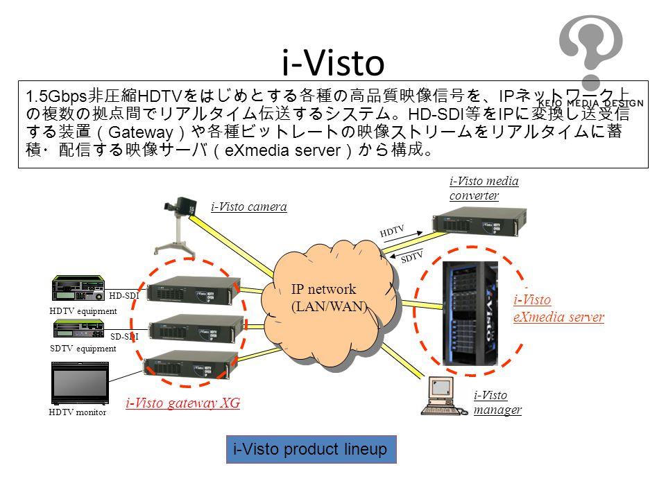 HD-SDI SD-SDI i-Visto media converter HDTV SDTV SDTV equipment HDTV equipment i-Visto gateway XG i-Visto camera i-Visto product lineup i-Visto eXmedia