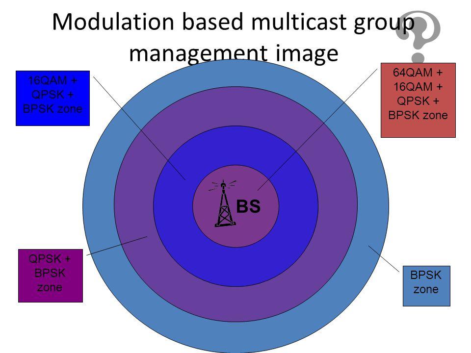 Modulation based multicast group management image BS 64QAM + 16QAM + QPSK + BPSK zone 16QAM + QPSK + BPSK zone QPSK + BPSK zone BPSK zone