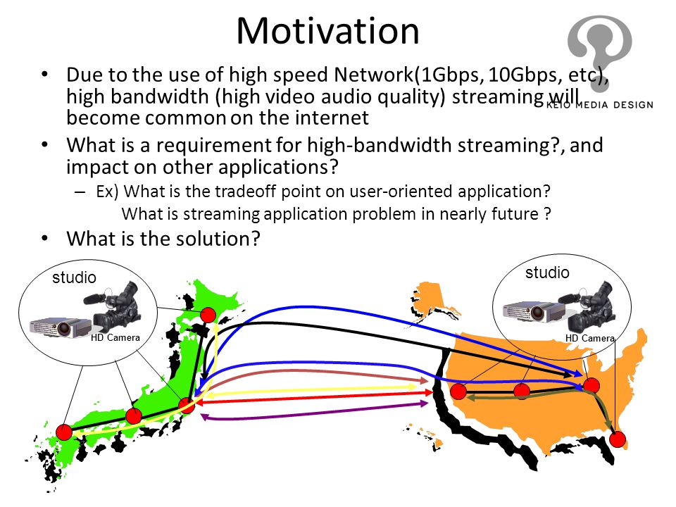 Motivation Due to the use of high speed Network(1Gbps, 10Gbps, etc), high bandwidth (high video audio quality) streaming will become common on the int