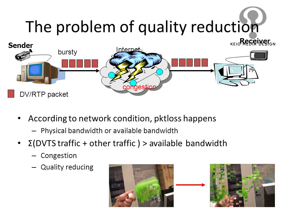 The problem of quality reduction According to network condition, pktloss happens – Physical bandwidth or available bandwidth Σ(DVTS traffic + other tr