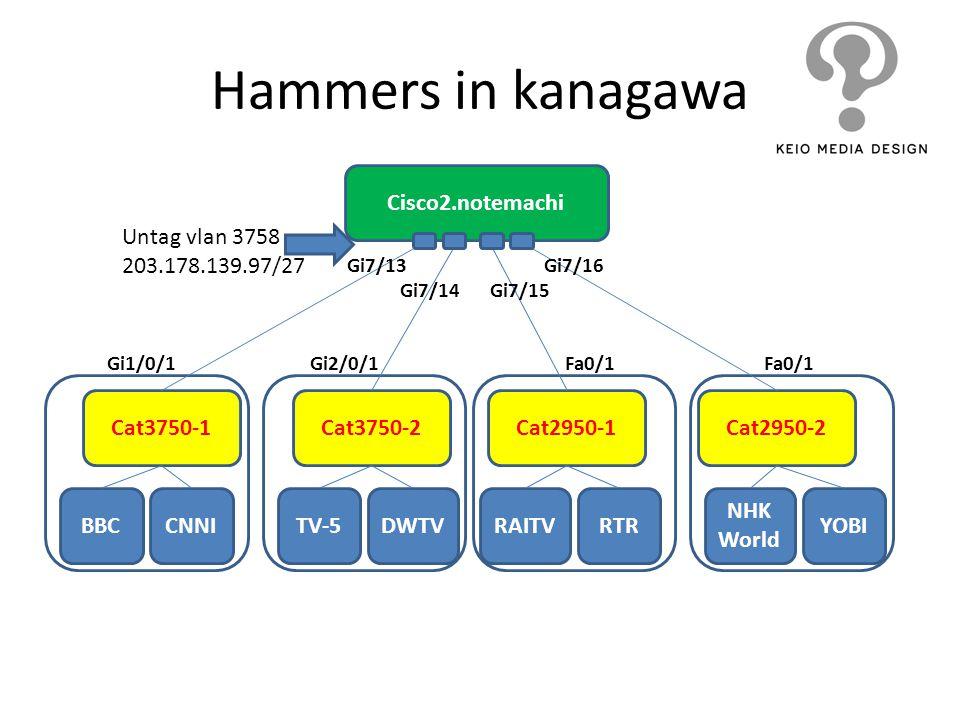 Hammers in kanagawa Cisco2.notemachi Cat3750-1Cat3750-2Cat2950-1Cat2950-2 CNNIBBCDWTVTV-5RTRRAITVYOBI NHK World Gi7/13 Gi7/14Gi7/15 Gi7/16 Gi1/0/1Gi2/