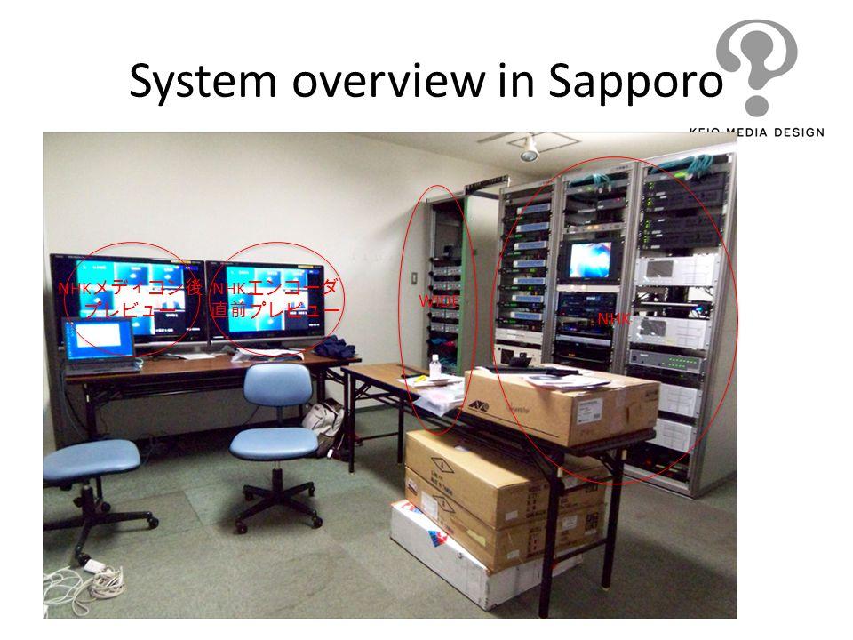 System overview in Sapporo NHK NHK WIDE NHK