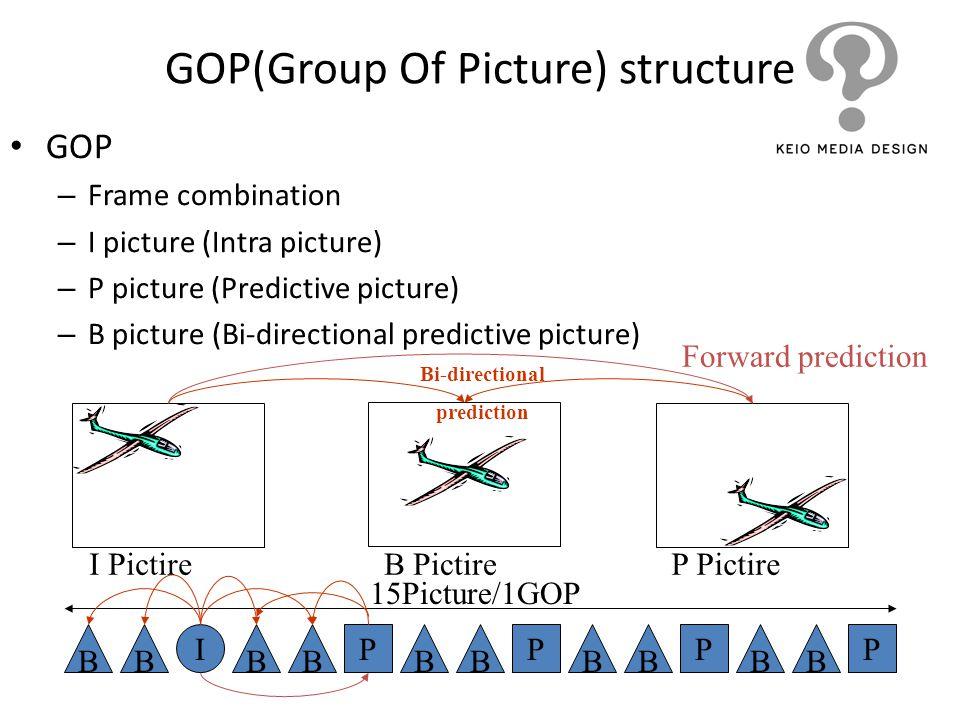 GOP(Group Of Picture) structure GOP – Frame combination – I picture (Intra picture) – P picture (Predictive picture) – B picture (Bi-directional predi