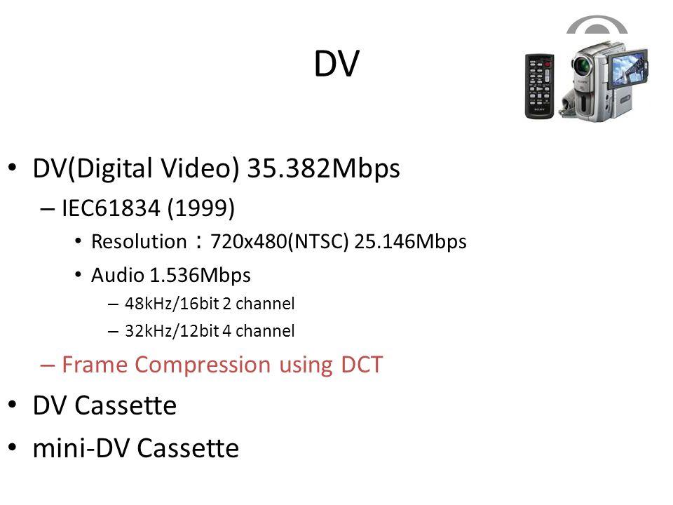 DV DV(Digital Video) 35.382Mbps – IEC61834 (1999) Resolution 720x480(NTSC) 25.146Mbps Audio 1.536Mbps – 48kHz/16bit 2 channel – 32kHz/12bit 4 channel
