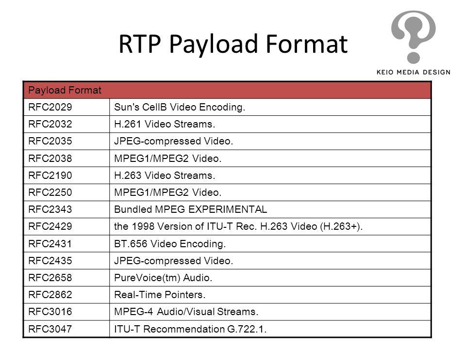 RTP Payload Format Payload Format RFC2029Sun's CellB Video Encoding. RFC2032H.261 Video Streams. RFC2035JPEG-compressed Video. RFC2038MPEG1/MPEG2 Vide