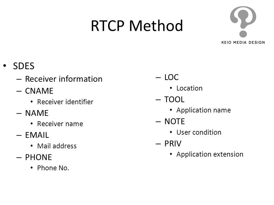 RTCP Method SDES – Receiver information – CNAME Receiver identifier – NAME Receiver name – EMAIL Mail address – PHONE Phone No. – LOC Location – TOOL