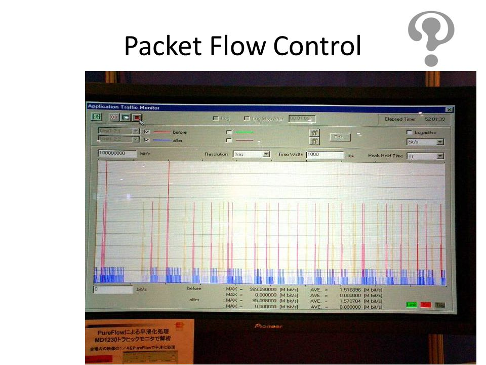 Packet Flow Control
