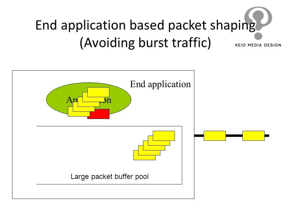 Application End application End application based packet shaping (Avoiding burst traffic) Large packet buffer pool