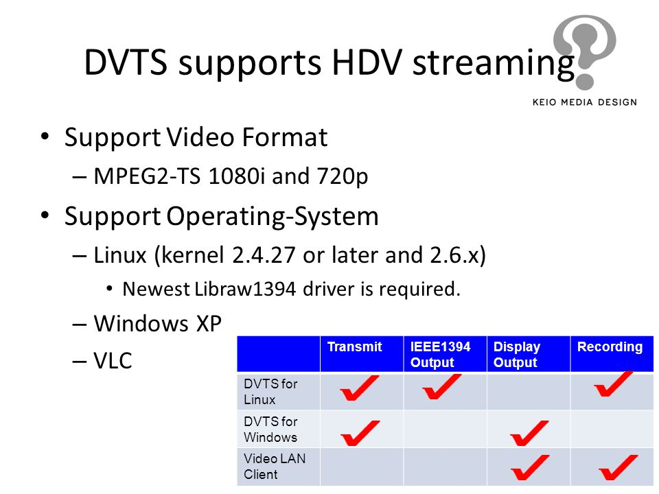DVTS supports HDV streaming Support Video Format – MPEG2-TS 1080i and 720p Support Operating-System – Linux (kernel 2.4.27 or later and 2.6.x) Newest