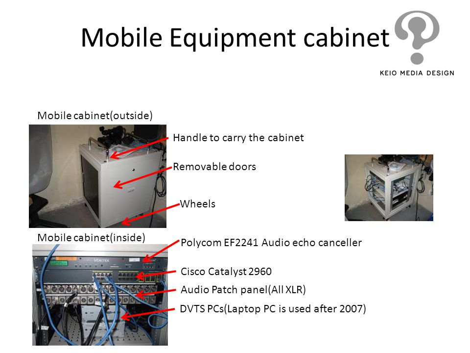 Mobile cabinet(inside) Polycom EF2241 Audio echo canceller Cisco Catalyst 2960 Audio Patch panel(All XLR) DVTS PCs(Laptop PC is used after 2007) Mobil