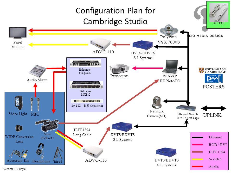 Tripod WIDE Conversion Lenz Accessory Kit Video Light Headphone DVTS/HDVTS S L Systems IEEE1394 Long Cable MIC Audio Mixer DVTS/HDVTS S L Systems Proj