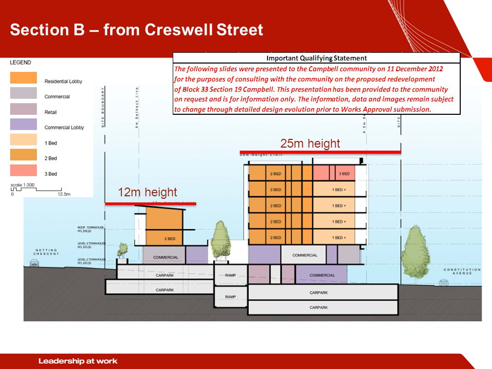 Section B – from Creswell Street 25m height 12m height