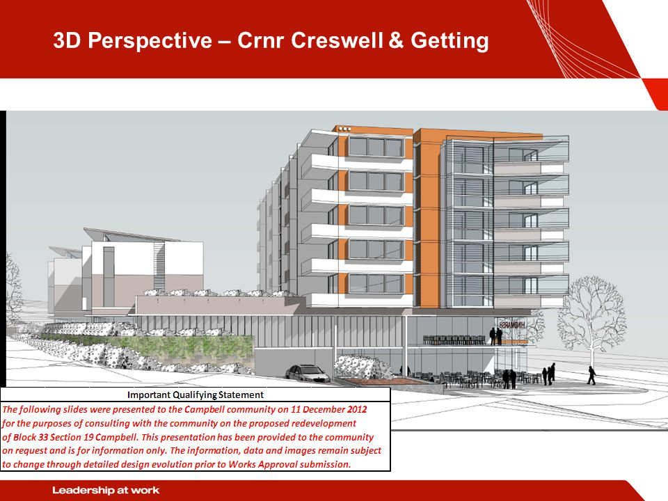3D Perspective – Crnr Creswell & Getting